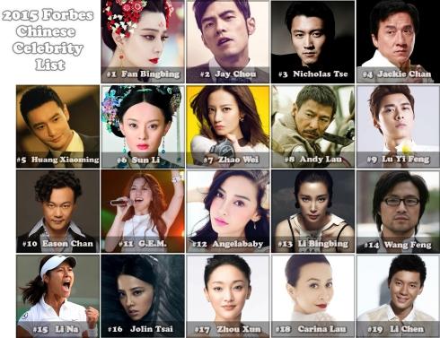 2015 China Celeb rank- 1
